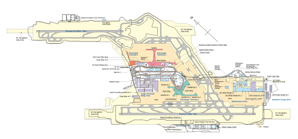 Layout Main Facilities Narita International Airport Corporation